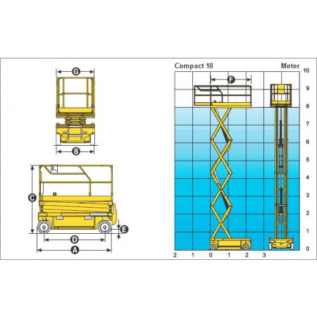 Reichweitendiagramm Compact 10N