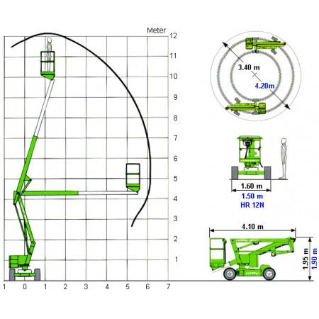 Niftylift HR-12N Reichweitendiagramm (blaue Zahlen)