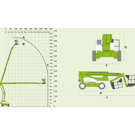 HR-21 4x4: Reichweitendiagramm (gilt für alle Modelle der HR21-Serie)