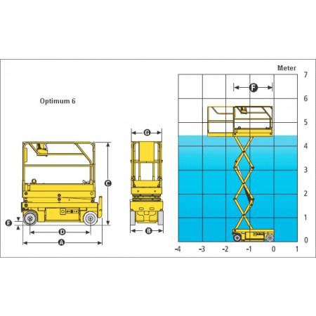 Reichweiten-Diagramm Optimum 6
