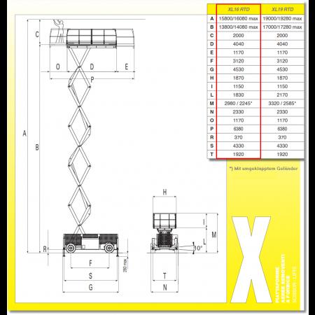 Reichweiten-Diagramm der Airo XL Arbeitsbühnen