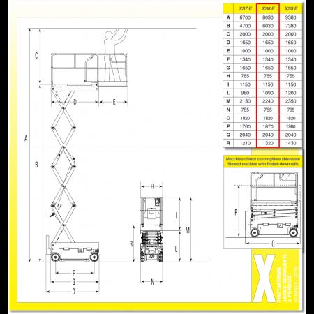 Reichweiten-Diagramm der Airo XS Arbeitsbühnen