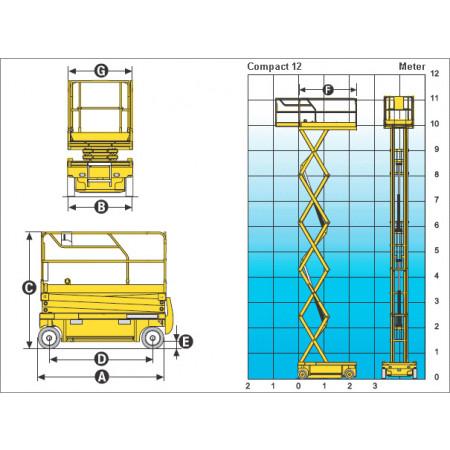Reichweitendiagramm Compact 12