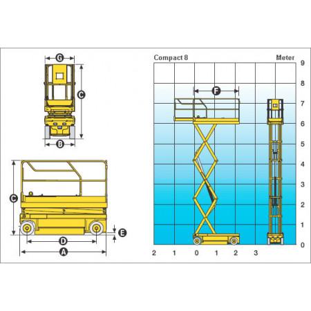 Reichweitendiagramm Compact 8