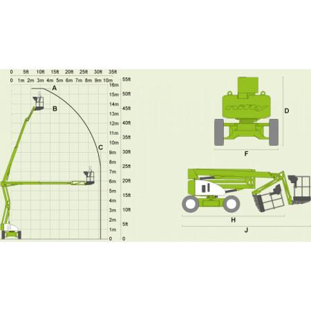 HR-15 4x4 Hybrid: Reichweitendiagramm