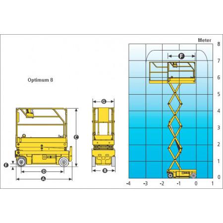 Reichweiten-Diagramm Optimum 8