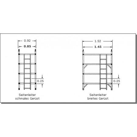 Schmale und breite Seitenleitern im Vergleich