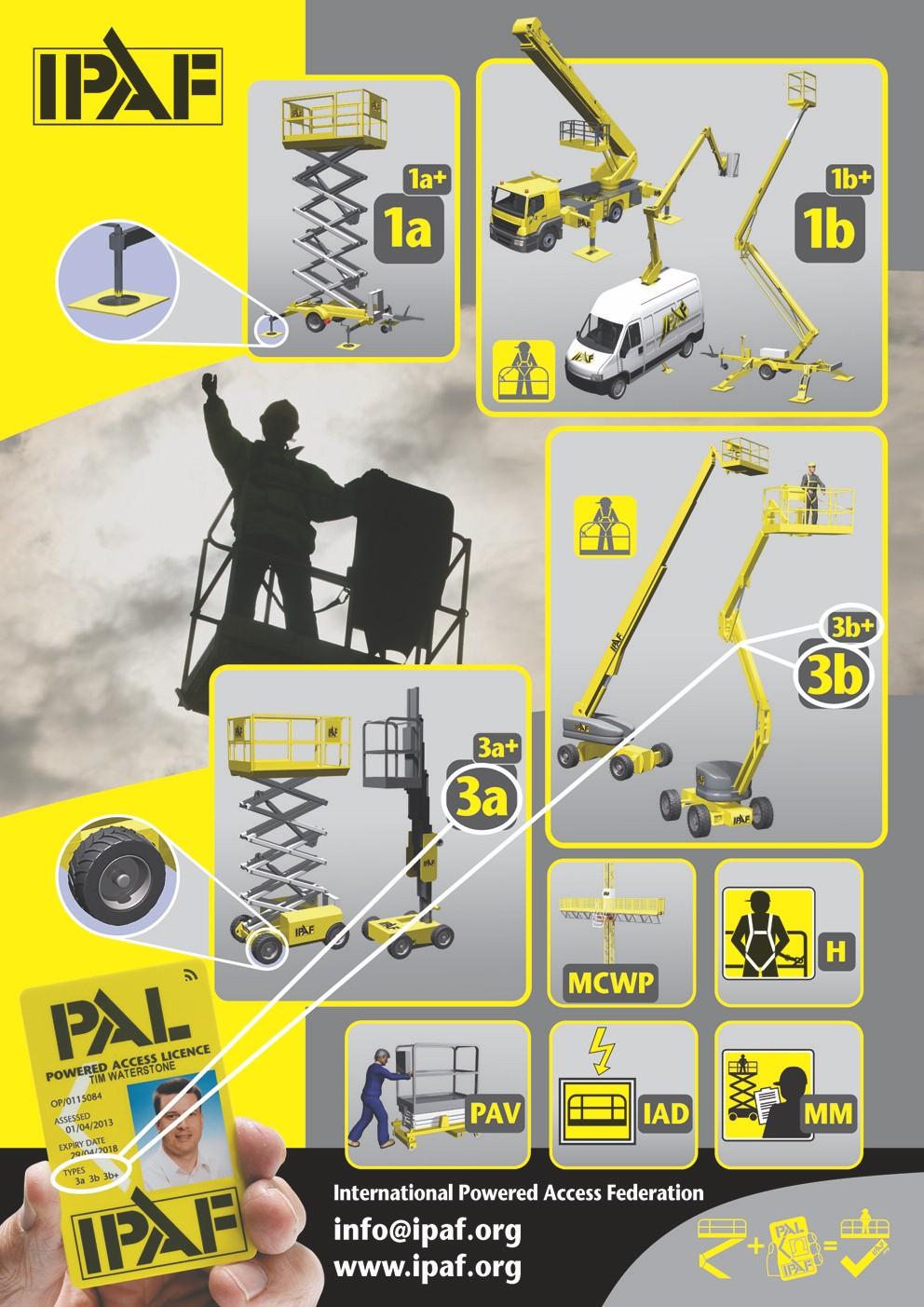 Poster IPAF-Gerätekategorien